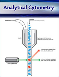 Analytical Cytometry